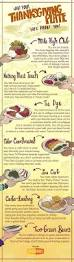 different ways to say happy thanksgiving 503 best infographics images on pinterest infographics social