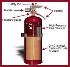 how often do fire extinguishers need to be replaced