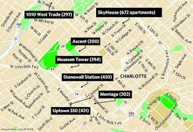 charlotte u0027s rapidly expanding uptown apartment supply risks