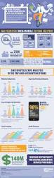 53 best tax preparer images on pinterest tax preparation