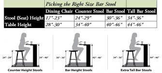 How Tall Is A Sofa Table Sofa Elegant Extraordinary Bar Stools Height Wondrous Table Set