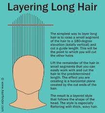 cutting hair upside down how to layer long hair diagram for a layered haircut