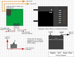 interesting instruction of western snow plow wiring diagram ideas