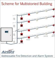 adt fire alarm wiring diagrams wiring diagram simonand
