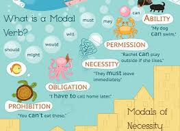 103 best modal verbs images on pinterest english language