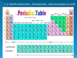 where are semiconductors on the periodic table chapter 1 introduction to semiconductors ppt download