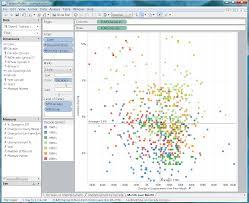 tableau u2014 an online visualizer and bi platform u2014 infographer