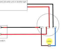 breathtaking wiring diagrams for ground fault circuit interrupter