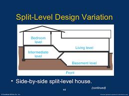 Split Level Designs by Traditional Split Level Home Designs House Design Plans
