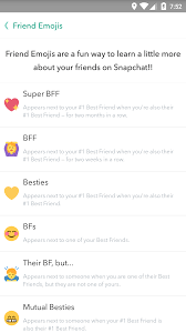 all snapchat symbol emoji score and definitions phandroid