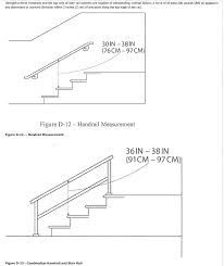 Stair Banister Height Industrial Institutional Ibc Stairs Ibc Prefab Steel Stairways