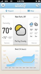 visualization of the week forecasting mobile weather app minutely lets you correct the weather