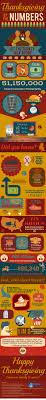 die besten 25 thanksgiving facts ideen auf