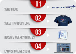 stores online advanced online online company stores corporate college