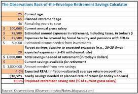 Saving Spreadsheet Observations My Simple Retirement Saving Calculator Spreadsheet