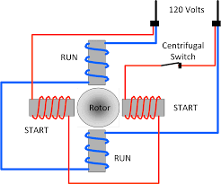 blower motor wiring diagrams single phase three phase motor wire