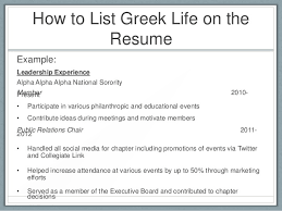 Affiliations For Resume Custom Admission Paper Ghostwriter Website Uk Print Hardcover
