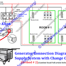 manual changeover switch for generator wiring diagram circuit