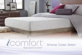 Serta Bed Frame Icomfort Sleep Solution By Serta Momtrends