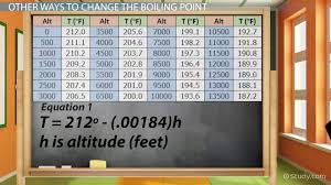 how to calculate boiling point video u0026 lesson transcript study com