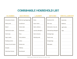 Household Essentials List 100 Kitchen Items List Names Household Articles Kitchen