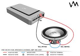subwoofer wiring diagrams with dvc sub wiring diagram gooddy org