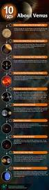 236 best planets u0026 moons images on pinterest astronomy our