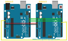 how to upload bootloader in atmega328 the engineering projects