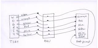 york heat pump wiring diagrams u2013 the wiring diagram u2013 readingrat net