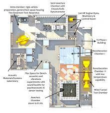 Laboratory Floor Plan Partner With Us Ray W Herrick Laboratories Purdue University