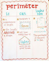 printable area worksheets 3rd grade free math worksheets area and perimeter the classroom key anchor