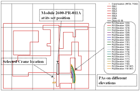automated method for checking crane paths for heavy lifts in