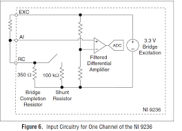 solved i can use the ni 9236 in full bridge sensors discussion