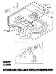 battery wiring diagram electric golf cart