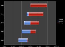 31 gantt chart template free word excel pdf documents