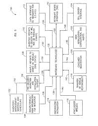 patent us20110227709 wireless asset management and demand floor