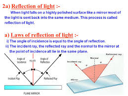 reflection of light in mirrors chapter 10 light reflection and refraction ppt video online