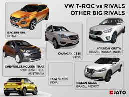 opel volkswagen new t roc is likely to become another successful car for