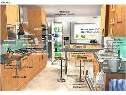kitchen furniture names kitchen furniture names how to make kitchen furniture construction