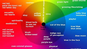color feelings chart color and moods chart the psychology of color choices affecting mood