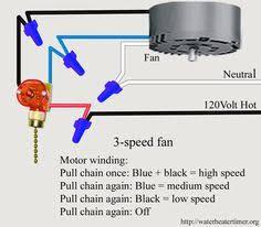 hampton bay ceiling fan switch wiring diagram on 3 speed in