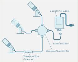 how to hook up low voltage outdoor lighting low voltage outdoor lighting wiring diagram squished me