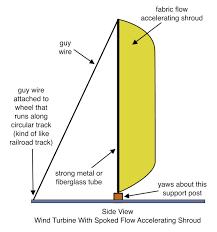 2015 thomas c2 wiring diagrams 2002 ford taurus engine diagram