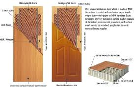 Interior Doors Cheap Hollow Bedroom Door Only Cheap Hollow Interior Doors Hollow