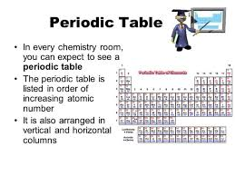 How Does The Modern Periodic Table Arrange Elements The Elements In Periodic Table Are Arranged Horizontally Order Of