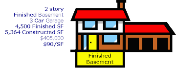 Finished Basement Cost Per Square Foot by Cost Per Sf Estimating What You Need To Know
