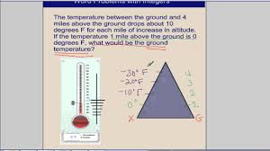 integer word problems youtube