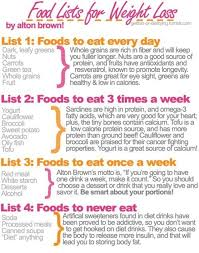lose weight food meals to door