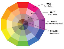 Colors Color Theory 101 How To Choose The Right Colors For Your Designs