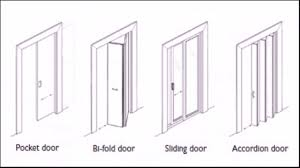 door types u0026 after all the right door can make or break a space